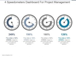 4 Speedometers Dashboard For Project Management Good Ppt Example