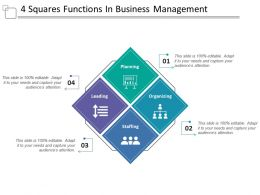 4 Squares Business Management Leading Orgnaizing Staffing
