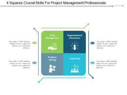 4 Squares Crucial Skills For Project Management Professionals