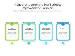 4 Squares Demonstrating Business Improvement Enablers
