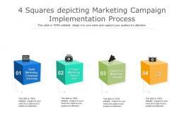 4 Squares Depicting Marketing Campaign Implementation Process