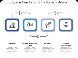 4 Squares Essential Skills In A Business Manager