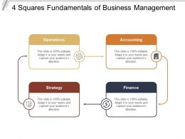 4 Squares Fundamentals Of Business Management