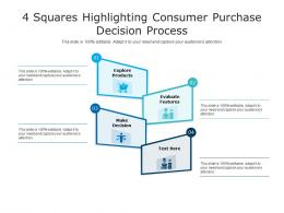 4 Squares Highlighting Consumer Purchase Decision Process