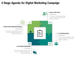 4 Stage Agenda For Digital Marketing Campaign
