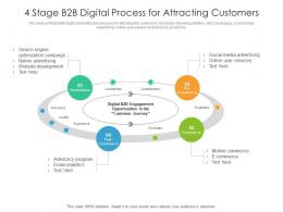 4 Stage B2B Digital Process For Attracting Customers