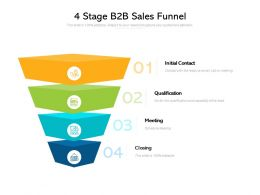 4 Stage B2B Sales Funnel