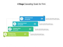 4 Stage Cascading Goals For Firm