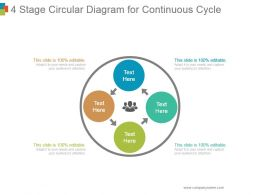 4 Stage Circular Diagram For Continuous Cycle Powerpoint Guide