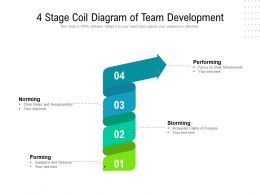 4 Stage Coil Diagram Of Team Development