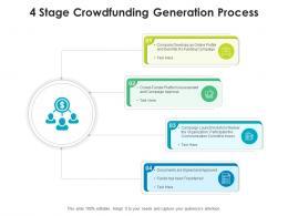 4 Stage Crowdfunding Generation Process