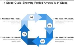 4 Stage Cycle Showing Folded Arrows With Steps