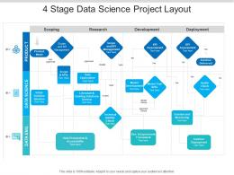 4 Stage Data Science Project Layout