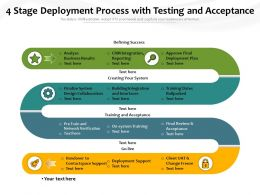 4 Stage Deployment Process With Testing And Acceptance