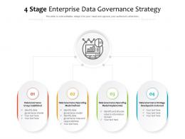 4 Stage Enterprise Data Governance Strategy
