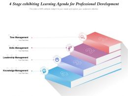 4 Stage Exhibiting Learning Agenda For Professional Development