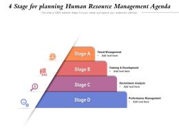 4 Stage For Planning Human Resource Management Agenda