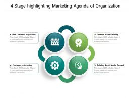 4 Stage Highlighting Marketing Agenda Of Organization