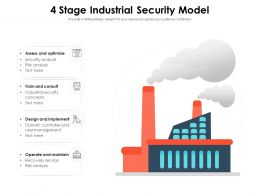 4 Stage Industrial Security Model