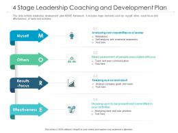 4 Stage Leadership Coaching And Development Plan