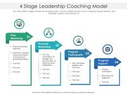 4 Stage Leadership Coaching Model