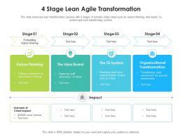 4 Stage Lean Agile Transformation