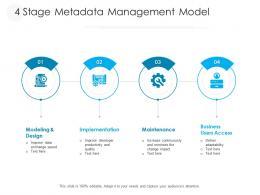 4 Stage Metadata Management Model