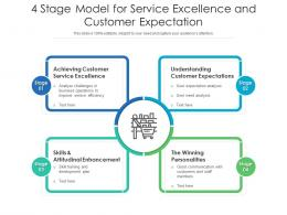 4 Stage Model For Service Excellence And Customer Expectation