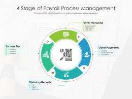 4 Stage Of Payroll Process Management