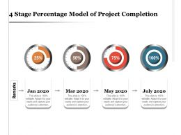 4 Stage Percentage Model Of Project Completion
