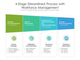 4 Stage Streamlined Process With Workforce Management