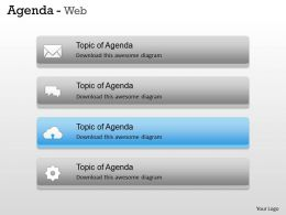 4 Staged Agenda Topic Display Diagram 0214