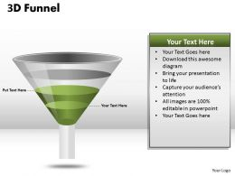 4 Staged Business Funnel Process