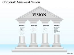 4 Staged Business Mission Diagram 0114