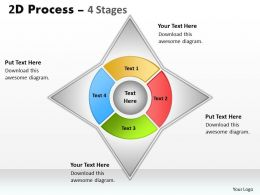 4 Staged Business Process Diagram