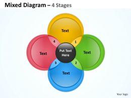 4 Staged Circular Mixed Diagram