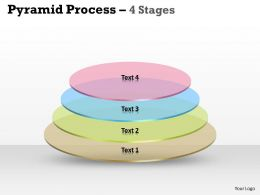 4 Staged Circular Process Design