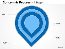 4 Staged Concentric Process Diagram
