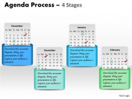 4 Staged Monthly Agenda Process Diagram 0214