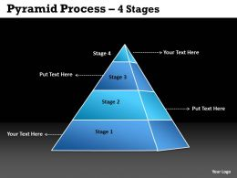 4 Staged Process Pyramid