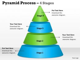 4 Staged Triangle Independent Process