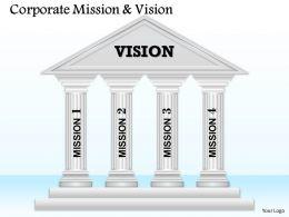 4_staged_vision_and_mission_diagram_0114_Slide01