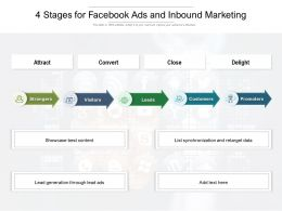 4 Stages For Facebook Ads And Inbound Marketing