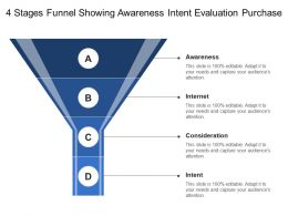 4 Stages Funnel Showing Awareness Intent Evaluation Purchase