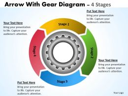4 Stages Gears Process For Improvement 9
