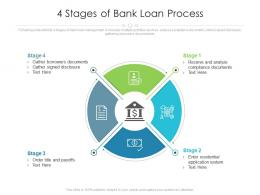 4 Stages Of Bank Loan Process