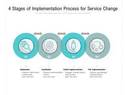 4 Stages Of Implementation Process For Service Change