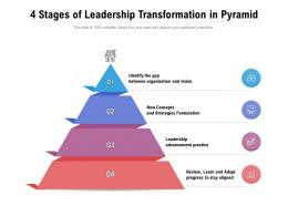 4 Stages Of Leadership Transformation In Pyramid