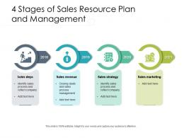 4 Stages Of Sales Resource Plan And Management