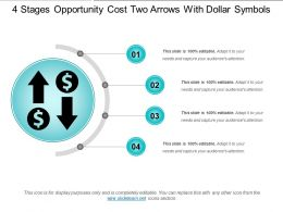 4 Stages Opportunity Cost Two Arrows With Dollar Symbols